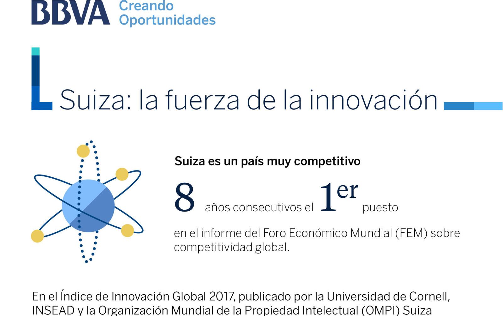 Suiza: la fuerza de la innovación