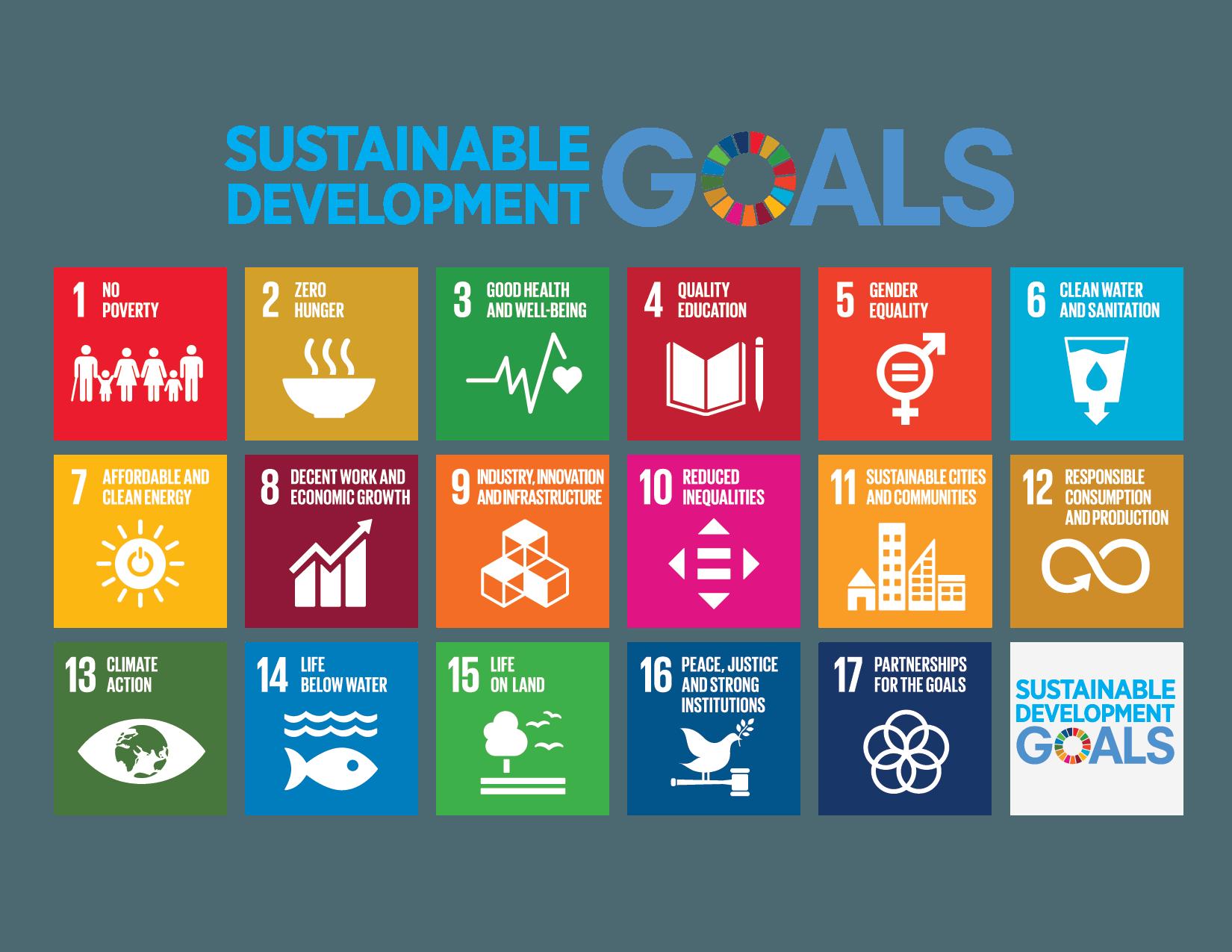 desarrollo, sostenible, sustainable, development