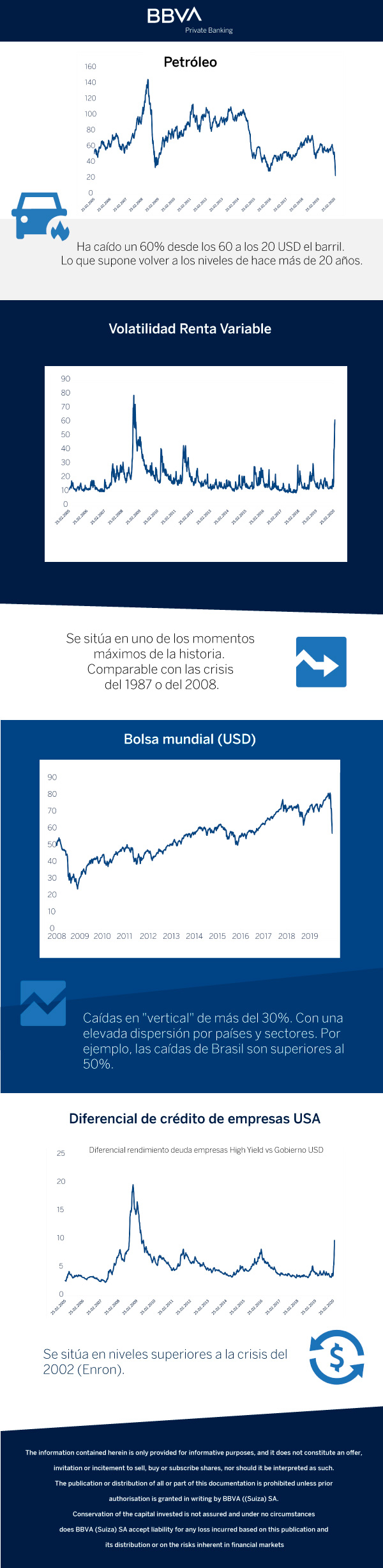 CORONAVIRUS BOLSA STOCK MARKET MATERIAS PRIMAS COMMODITIES