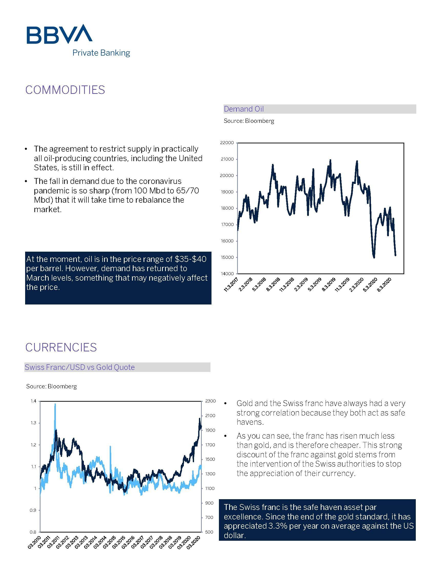 Market Outlook September